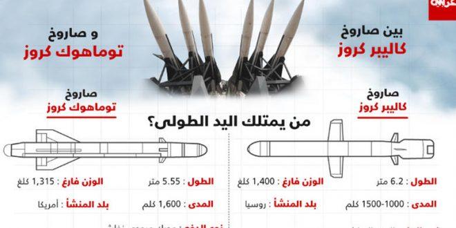 """محلل يبين تأثير منظومة """"S-300"""" الروسية بسوريا على خطط أمريكية محتملة"""