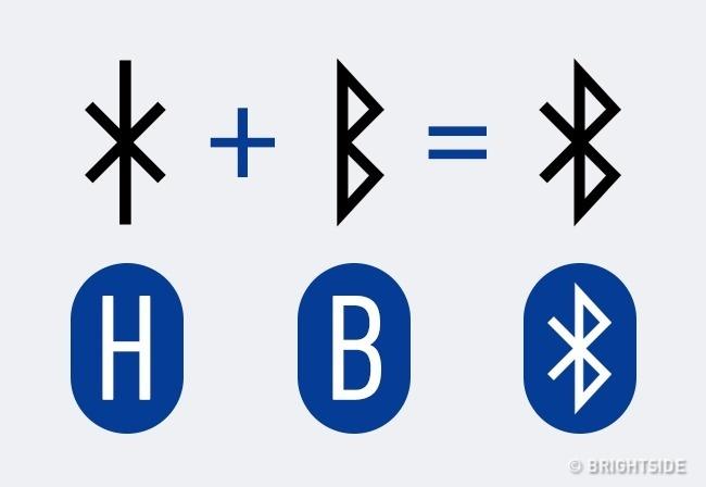The Bluetooth Symbol
